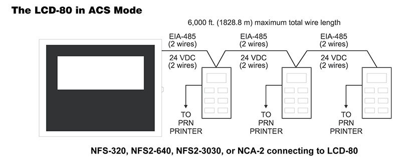 LCD 80 in ACS Mode notifier lcd 80 fire alarm system annunciator fox valley fire notifier wiring diagram at mifinder.co