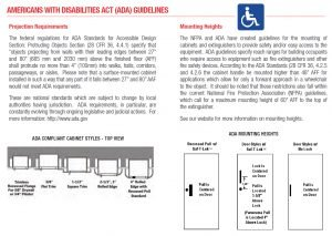 Federal regulations for ADA Standards for Accessible Design with projection requirements and NFPA and ADA mounting height requirements