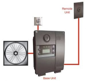 E3Point Gas Monitor Dual-Gas Sensor