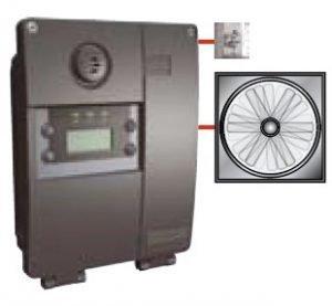 E3Point Gas Monitor Single-Sensor