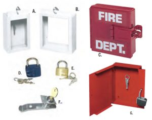 Locks and Lock Boxes