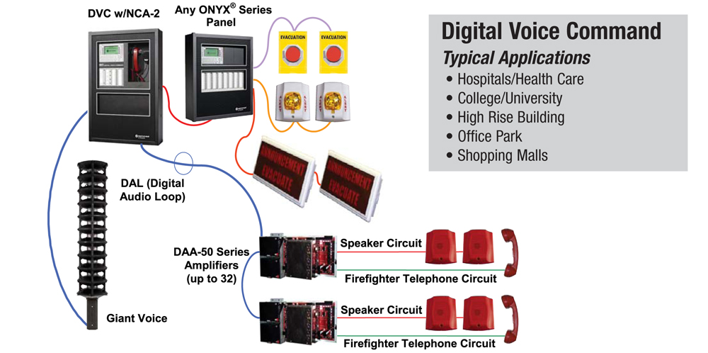 Notifier Mass Notification Systems Fox Valley Fire Amp Safety