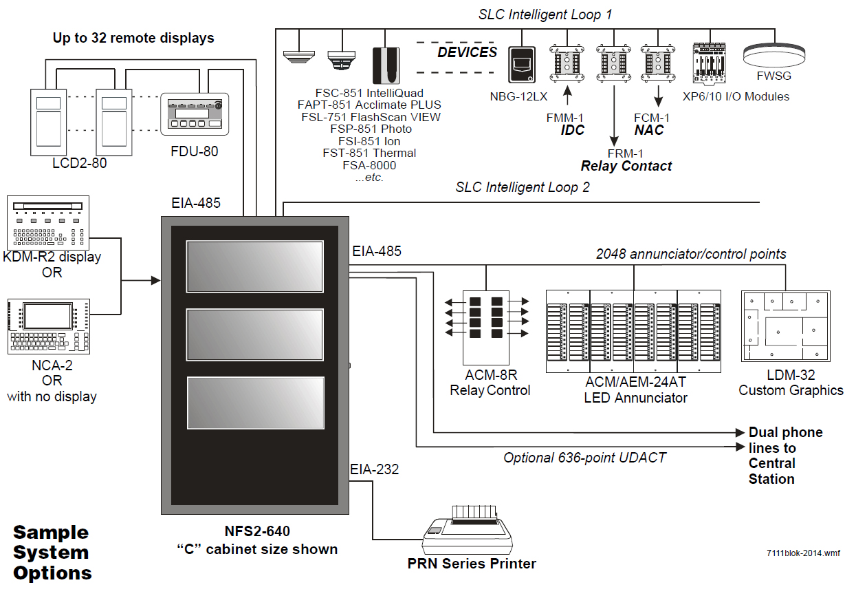 NFS 640 Sample System Options notifier onyx nfs2 640 fire alarm control panel fox valley fire notifier control module wiring diagram at eliteediting.co