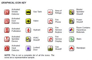 NOTIFIER ONYX FirstVision Graphical Icon Key