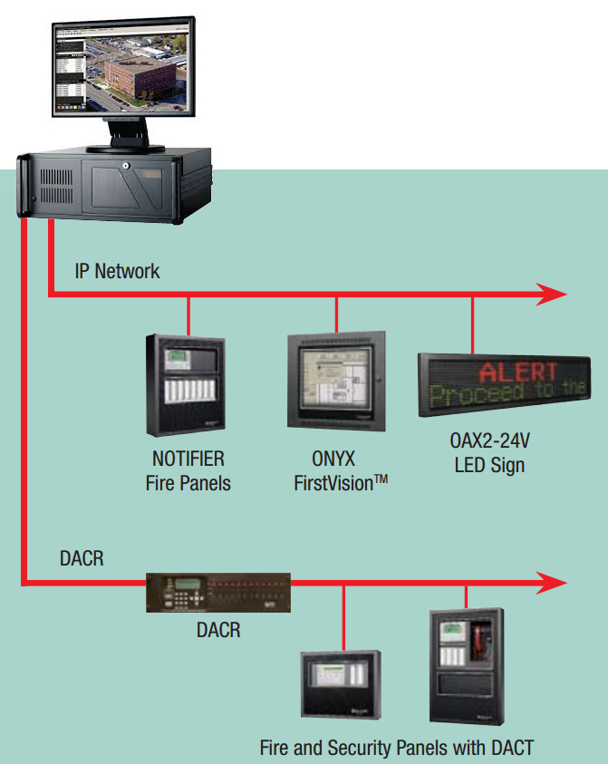 NOTIFIER ONYXWorks IP Network DACR