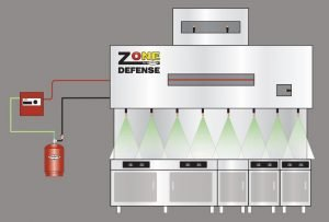 AMEREX Zone Defense Overlap Protection