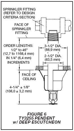 fire sprinkler head diagram deep escutcheon fox valley fire \u0026 safety Fire Sprinkler Head Diagram fire sprinkler head diagram deep escutcheon