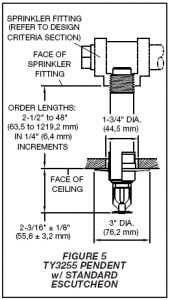 Fire Sprinkler Head Diagram Std Escutcheon