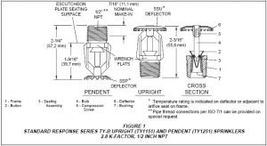 Fire Sprinkler Head Diagram TY1151
