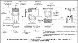 Fire Sprinkler Head Diagram TY4151