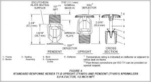 Fire Sprinkler Head Diagram TY4851