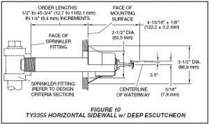 Fire Sprinkler Horizontal Head Diagram Deep Escutcheon