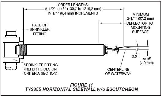 Fire Sprinkler Horizontal Head Diagram No Escutcheon fire sprinkler horizontal head diagram no escutcheon fox valley
