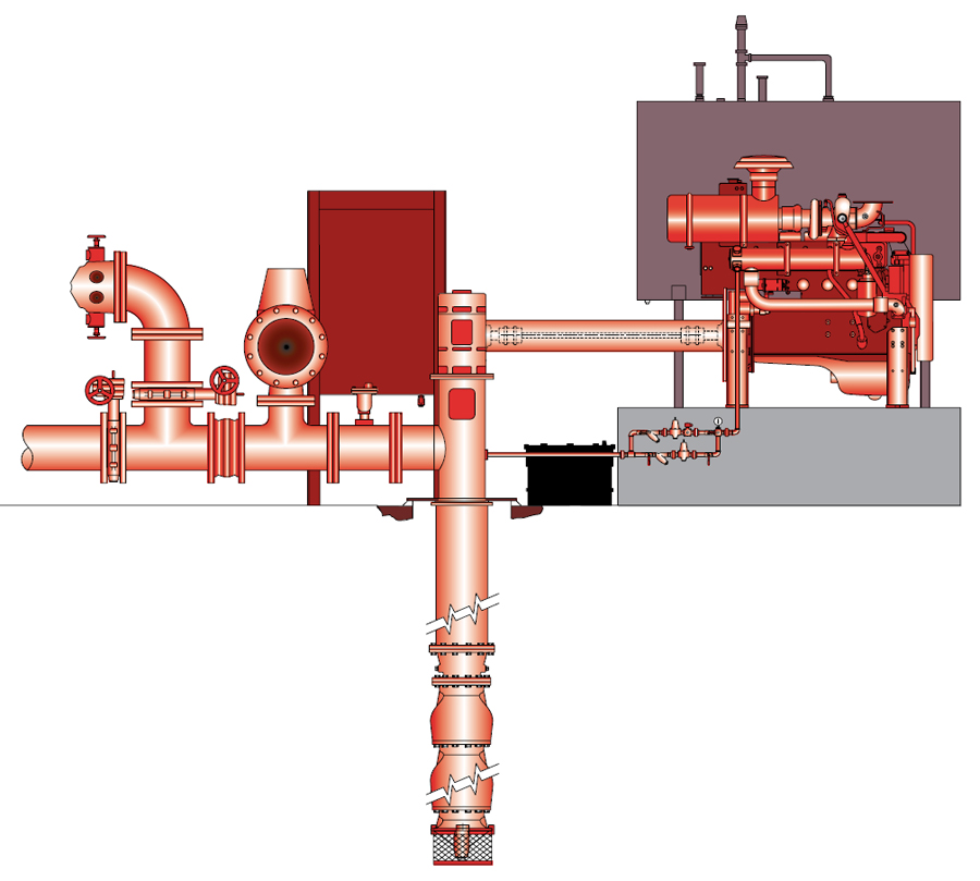 Vertical Turbine Fire Pump System Features