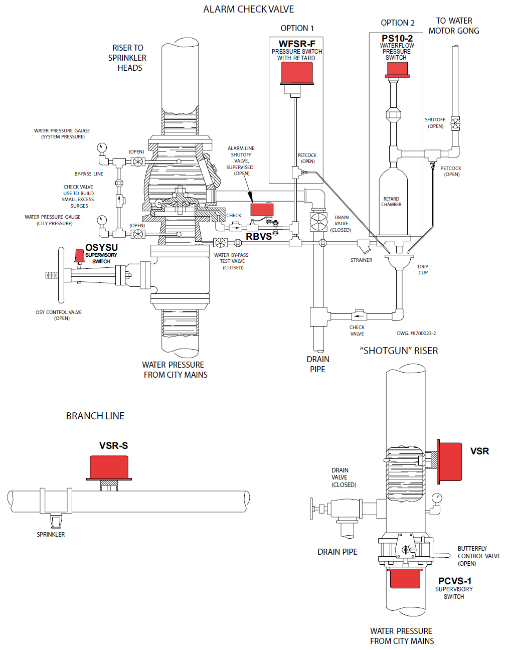 Wet Pipe Sprinkler System Diagram