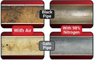 Black Pipe & Galv Pipe - Air & Nitrogen - Test