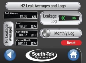 SMART-Trak monitor leakage