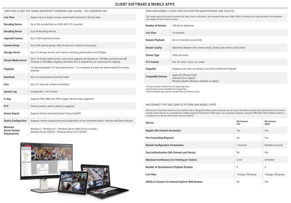 Hikvision Client Software Mobile Apps Details PDF