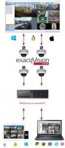 exacqVision Edge