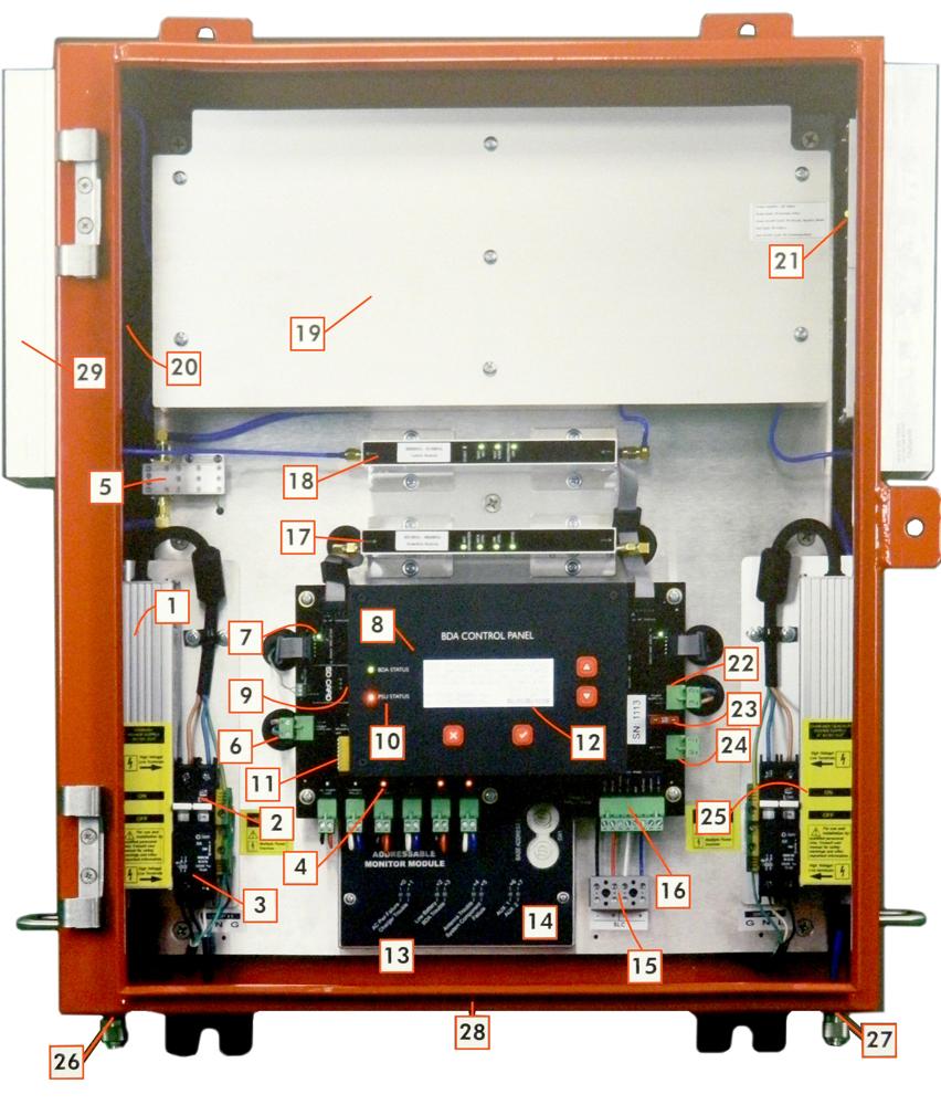 NOTIFIER BDA Signal Booster Inside Panel